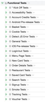 Automated tests on TeamCity
