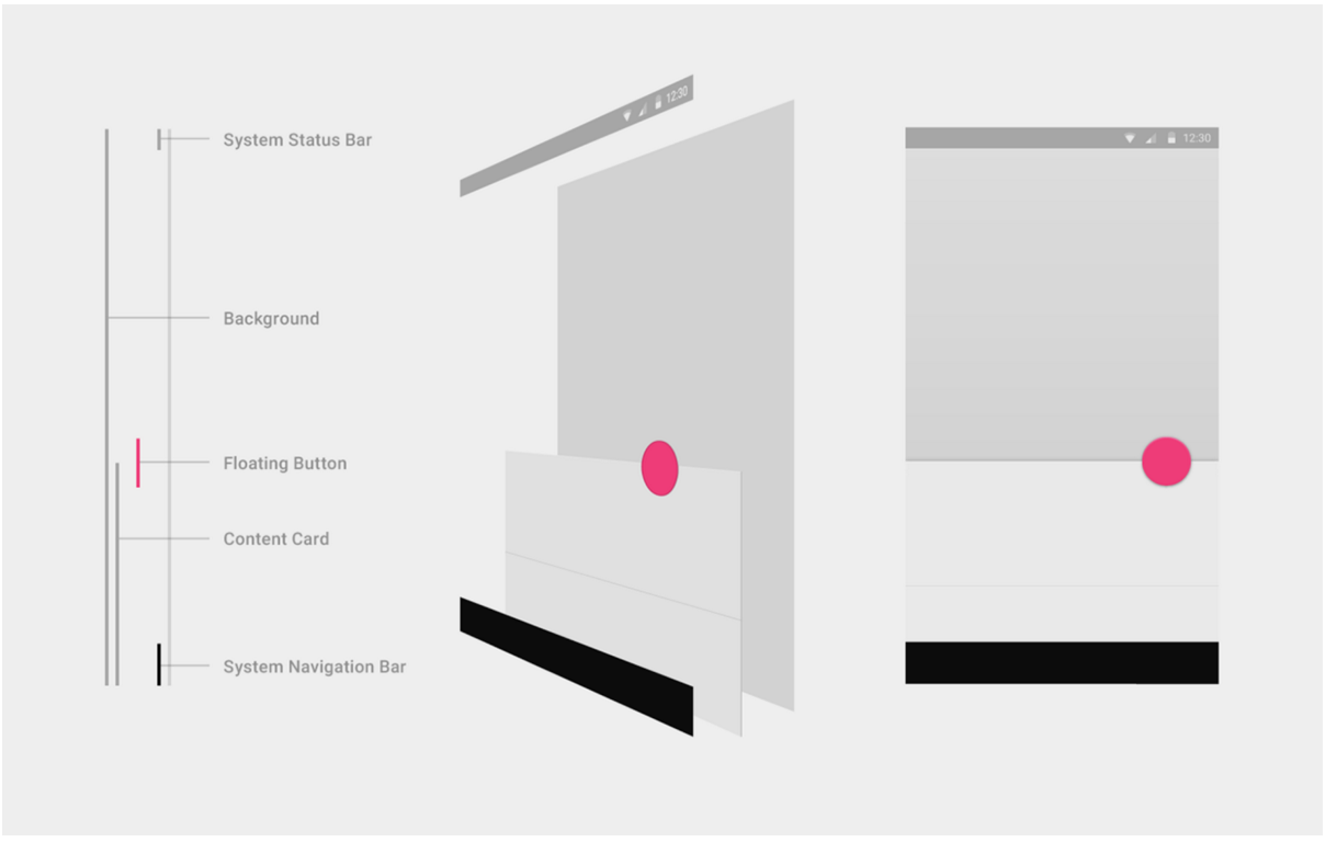google-material-design-layers