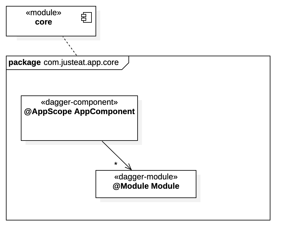 modular-android-diagram-2
