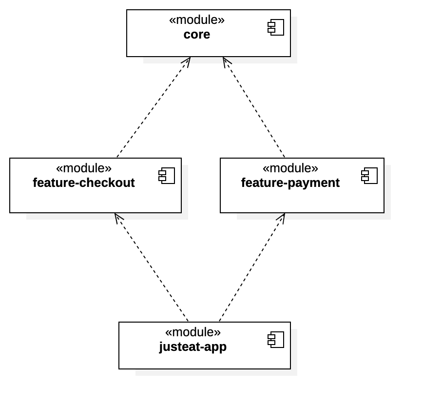 modular-android-diagram-1