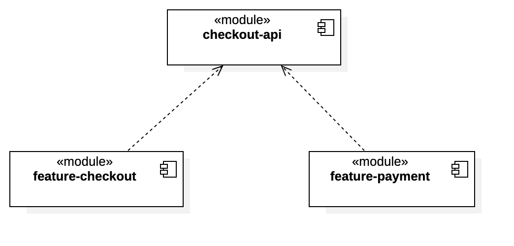 modular-android-diagram-5