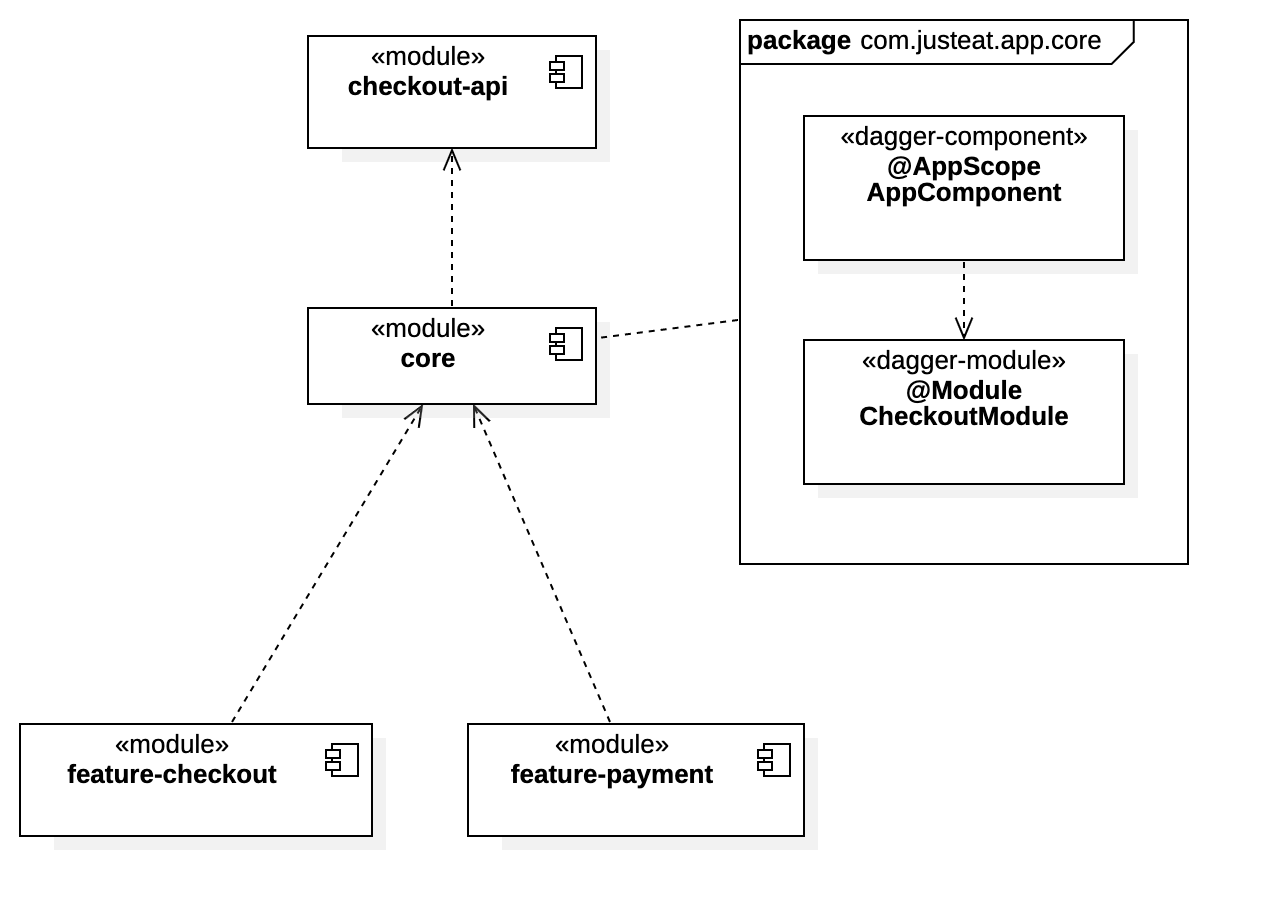 modular-android-diagram-6