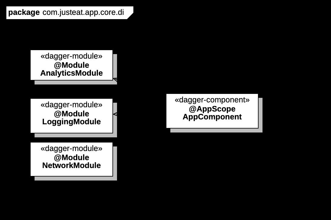 modular-android-diagram-7